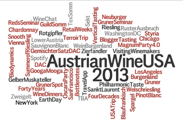 AustrianWineUSA Word Cloud copy 2